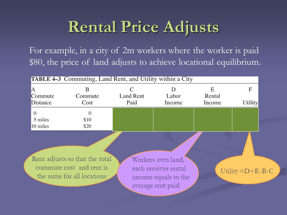 Rental Price Adjusts For example, in a city of 2m workers where the worker is paid $80, the price of land adjusts to achieve locational equilibrium.