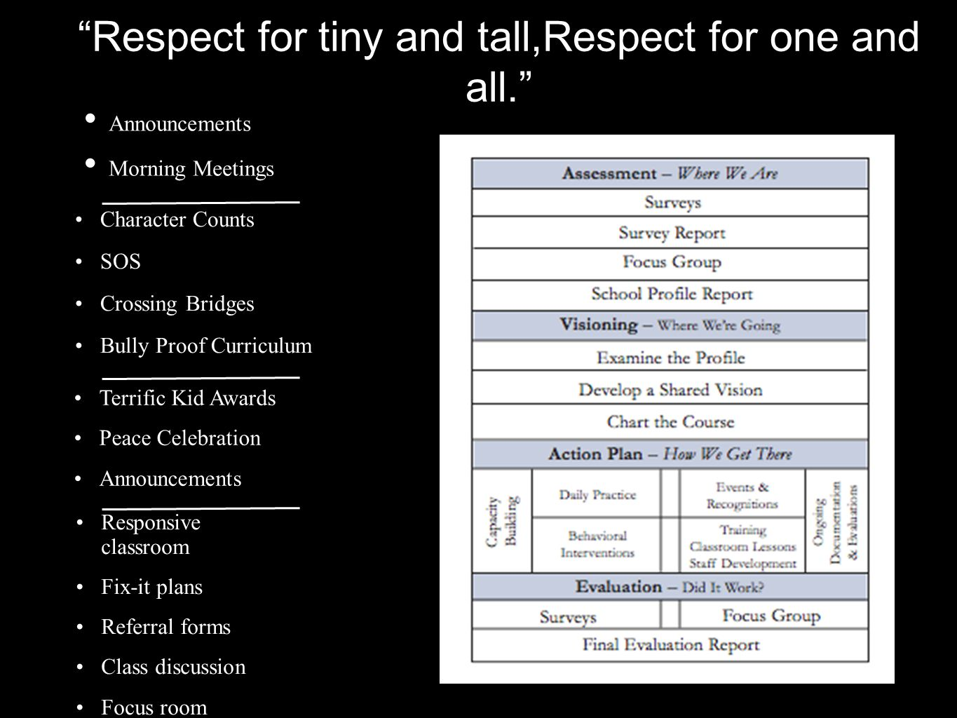 Respect for tiny and tall,Respect for one and all.