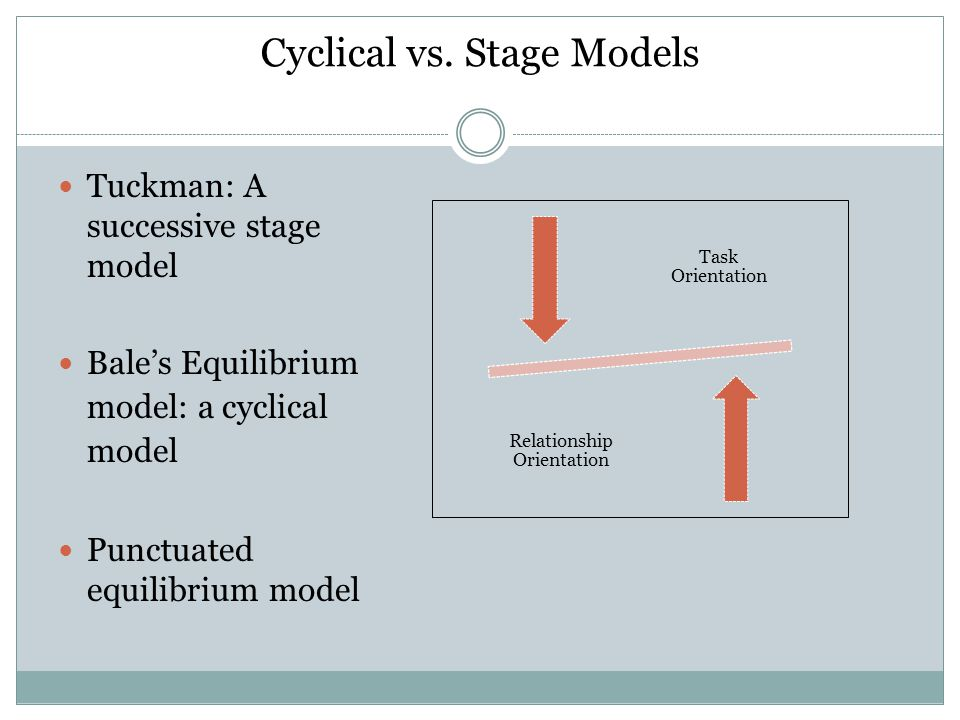 Cyclical vs. Stage Models