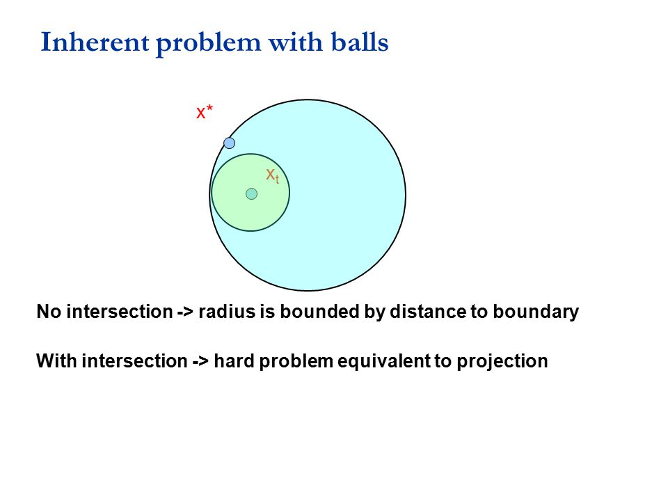 Inherent problem with balls