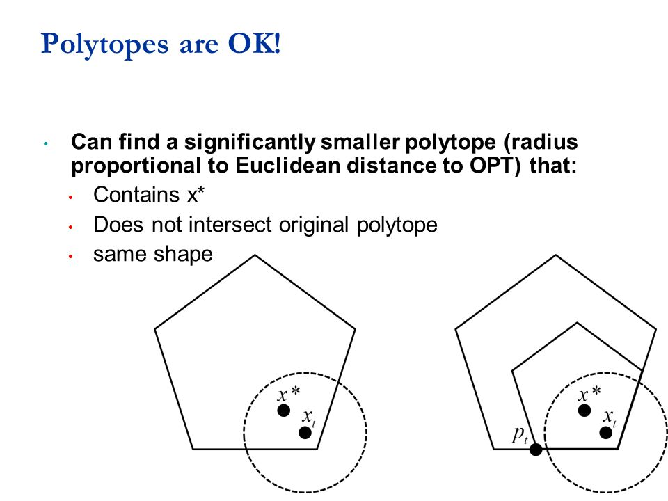 Polytopes are OK! Can find a significantly smaller polytope (radius proportional to Euclidean distance to OPT) that: