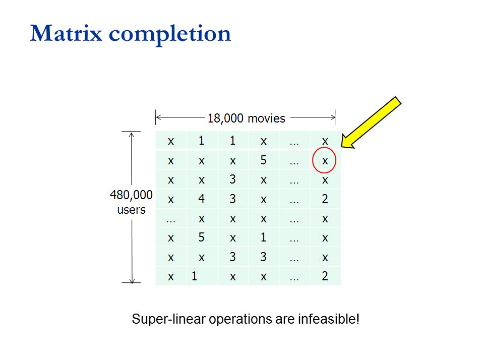 Super-linear operations are infeasible!