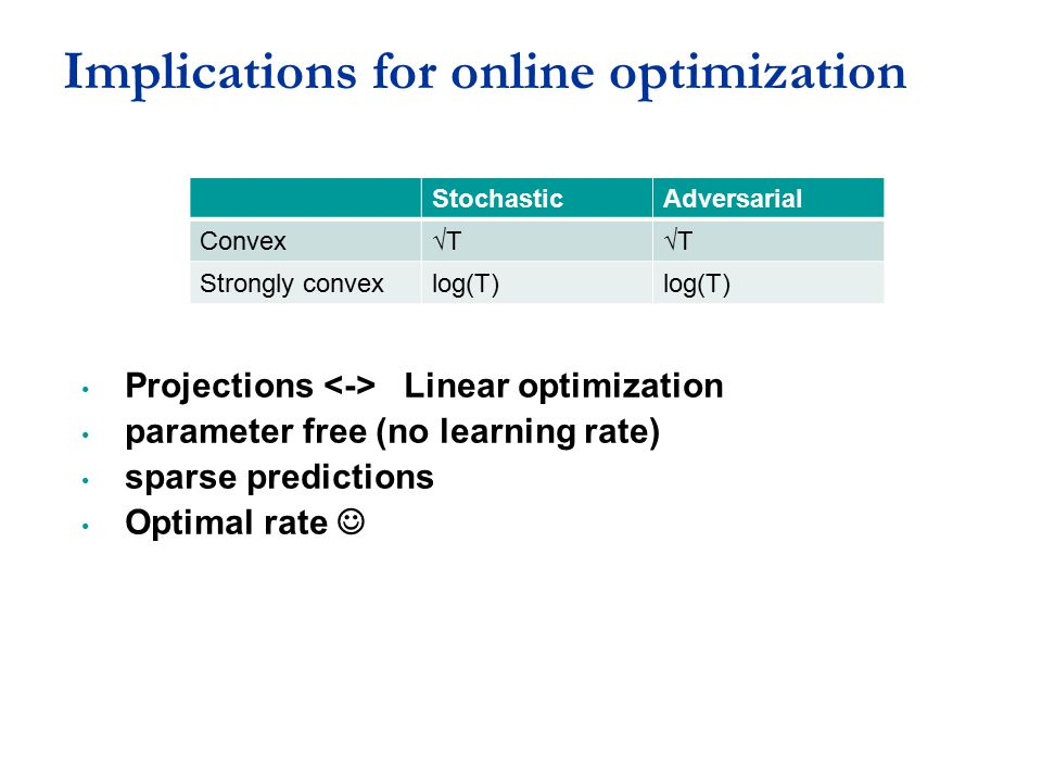 Implications for online optimization