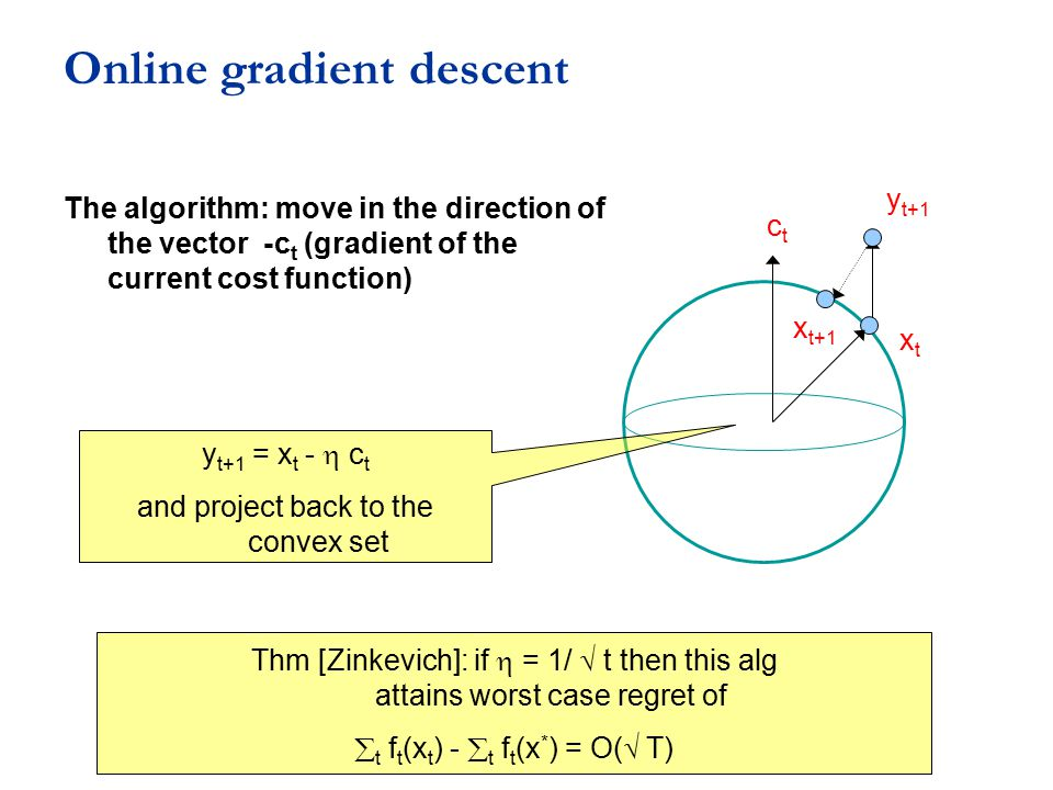 Online gradient descent