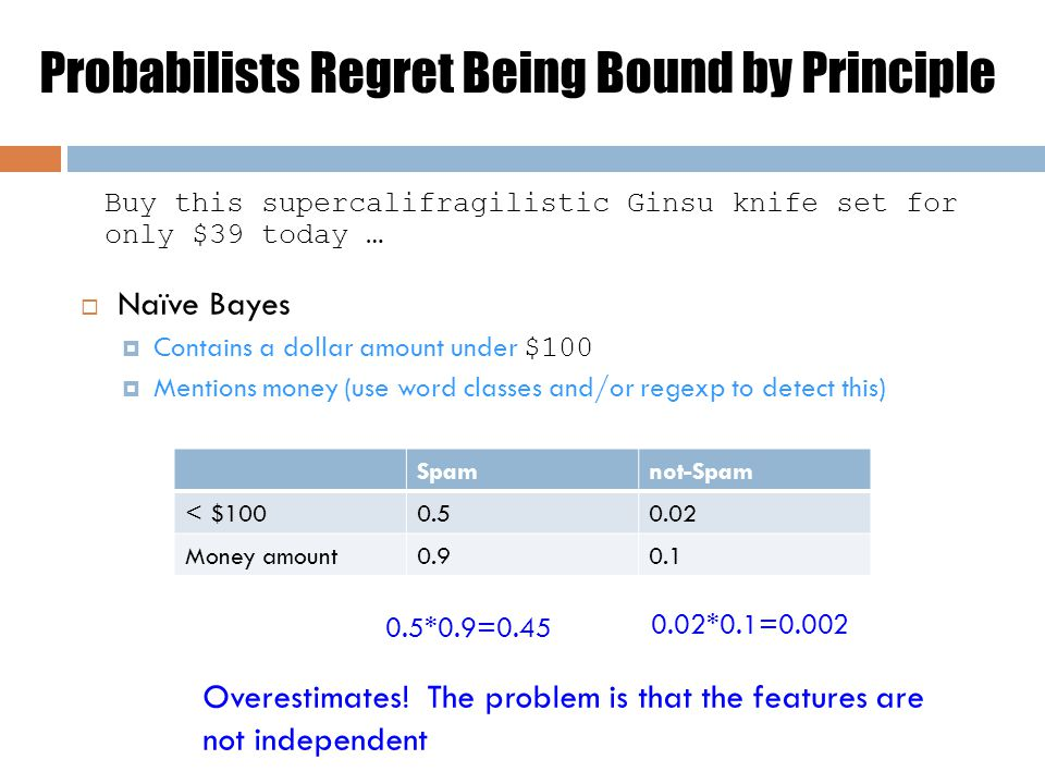 Probabilists Regret Being Bound by Principle