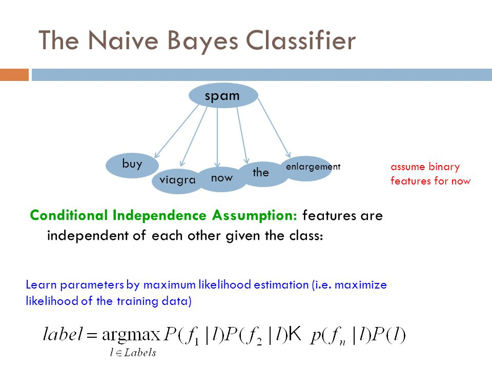 The Naive Bayes Classifier