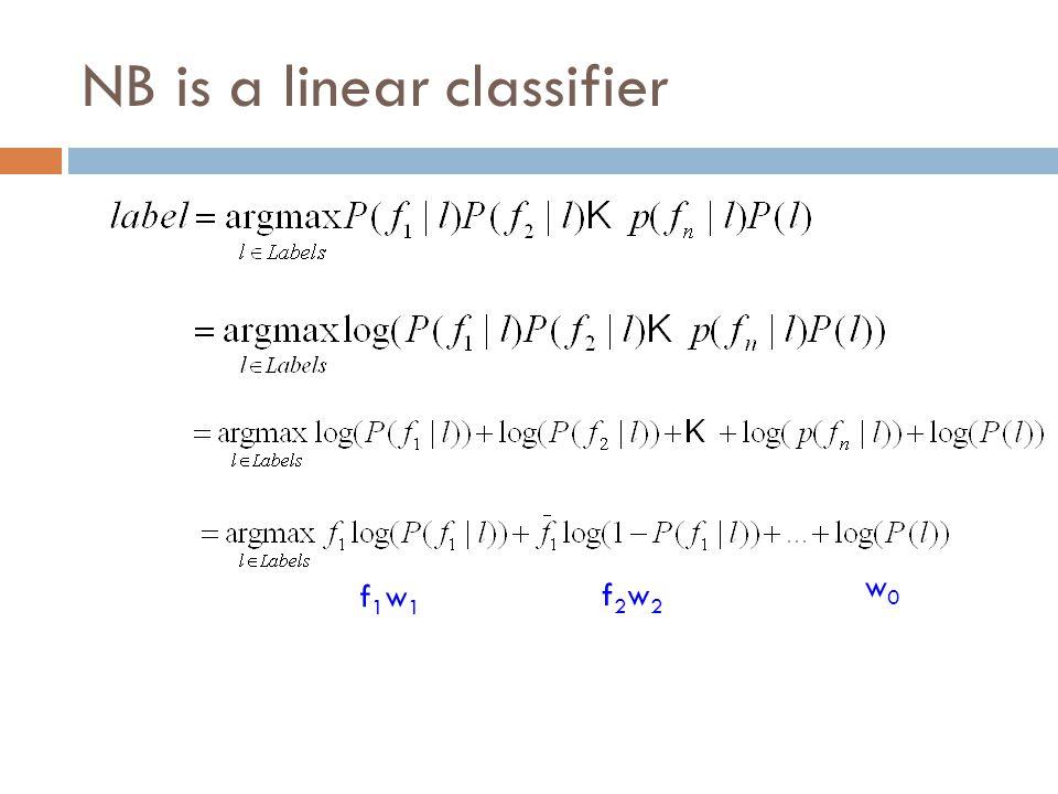 NB is a linear classifier
