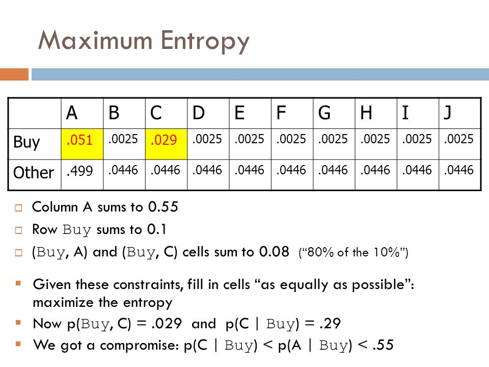 Maximum Entropy A B C D E F G H I J Buy Other Column A sums to 0.55