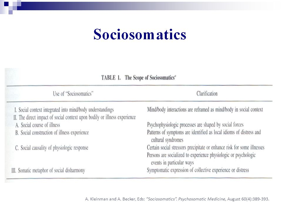 A. Kleinman and A. Becker, Eds: Sociosomatics