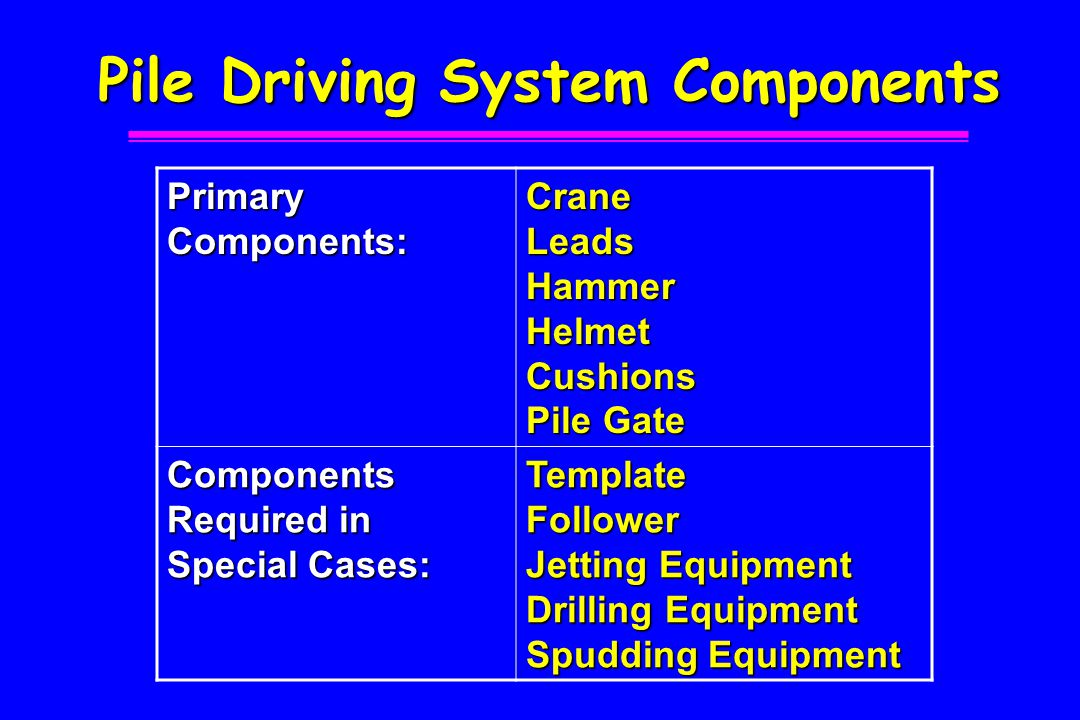 Pile Driving System Components