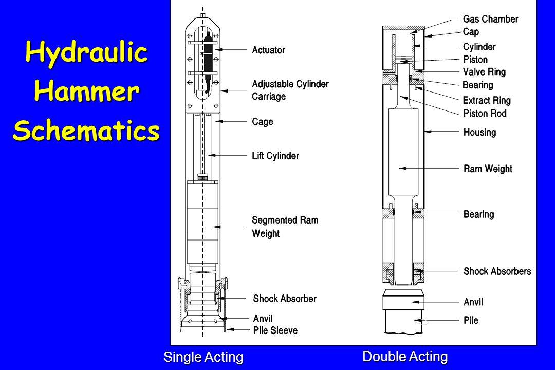 Hydraulic Hammer Schematics