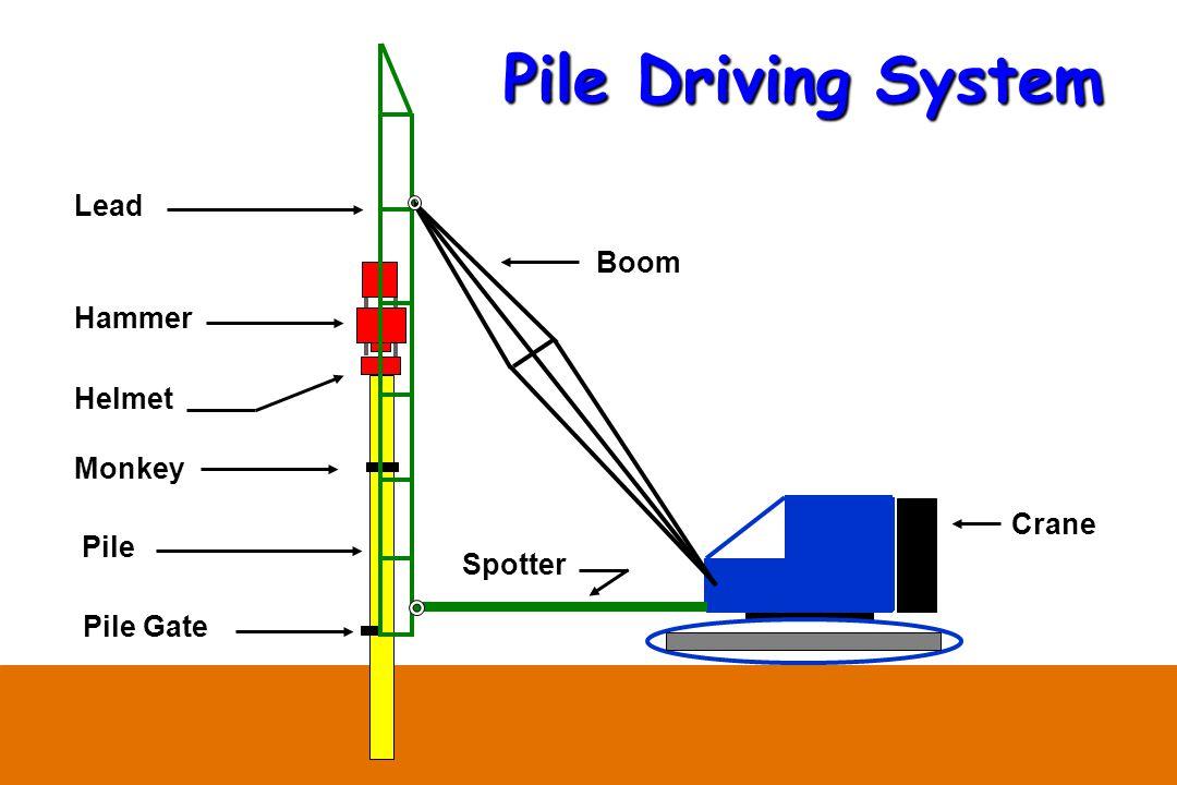 Pile Driving System Lead Boom Hammer Helmet Monkey Crane Pile Spotter