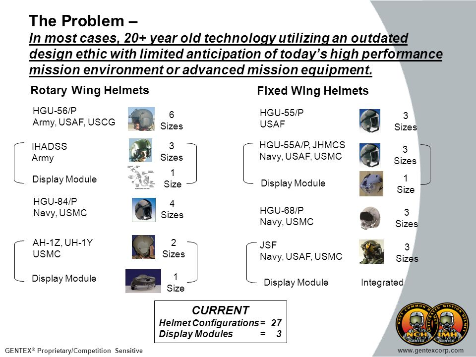 The Problem – In most cases, 20+ year old technology utilizing an outdated design ethic with limited anticipation of today's high performance mission environment or advanced mission equipment.