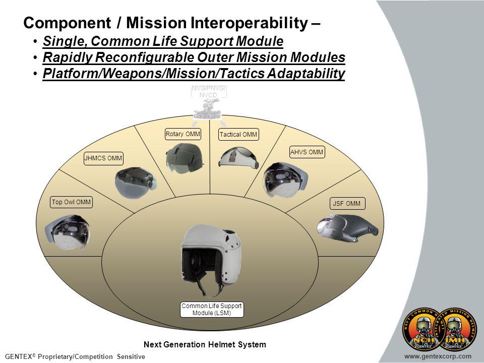 Component / Mission Interoperability –
