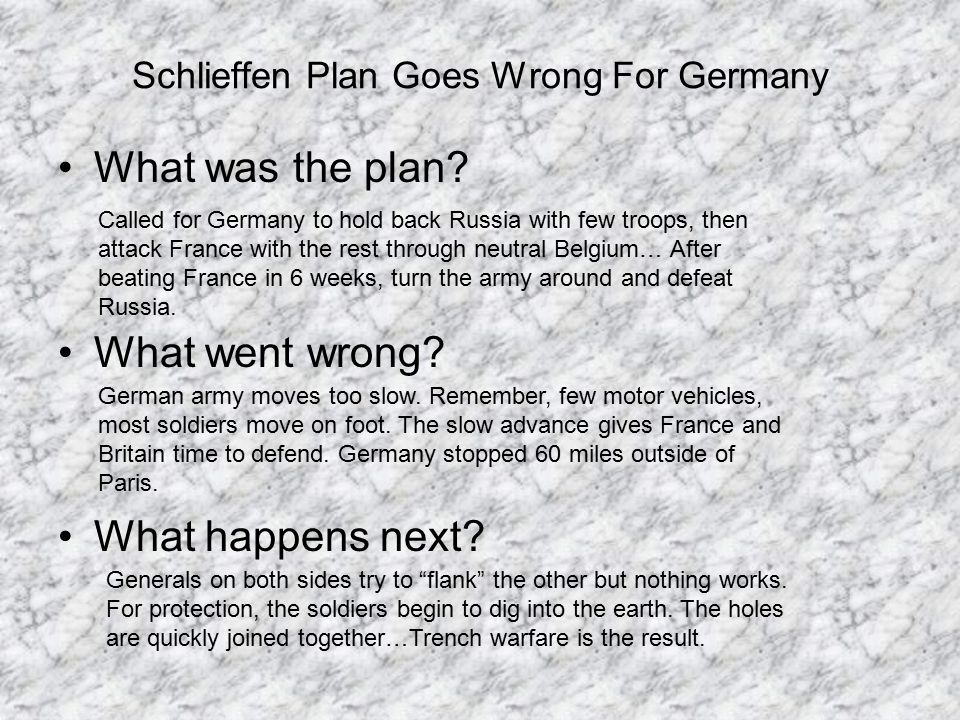 Schlieffen Plan Goes Wrong For Germany