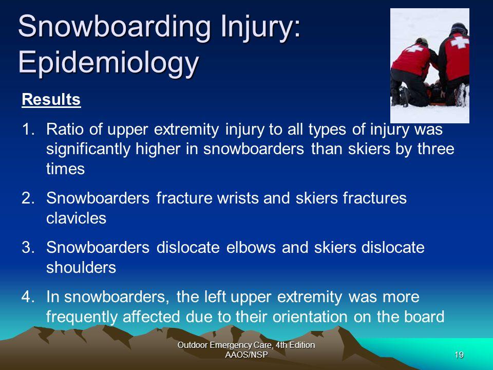 Snowboarding Injury: Epidemiology
