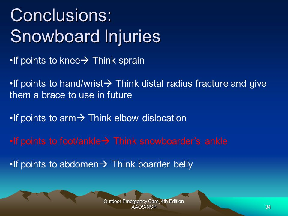Conclusions: Snowboard Injuries