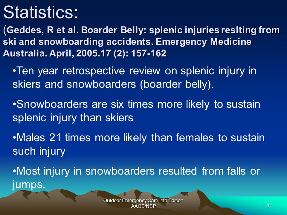 Outdoor Emergency Care, 4th Edition AAOS/NSP
