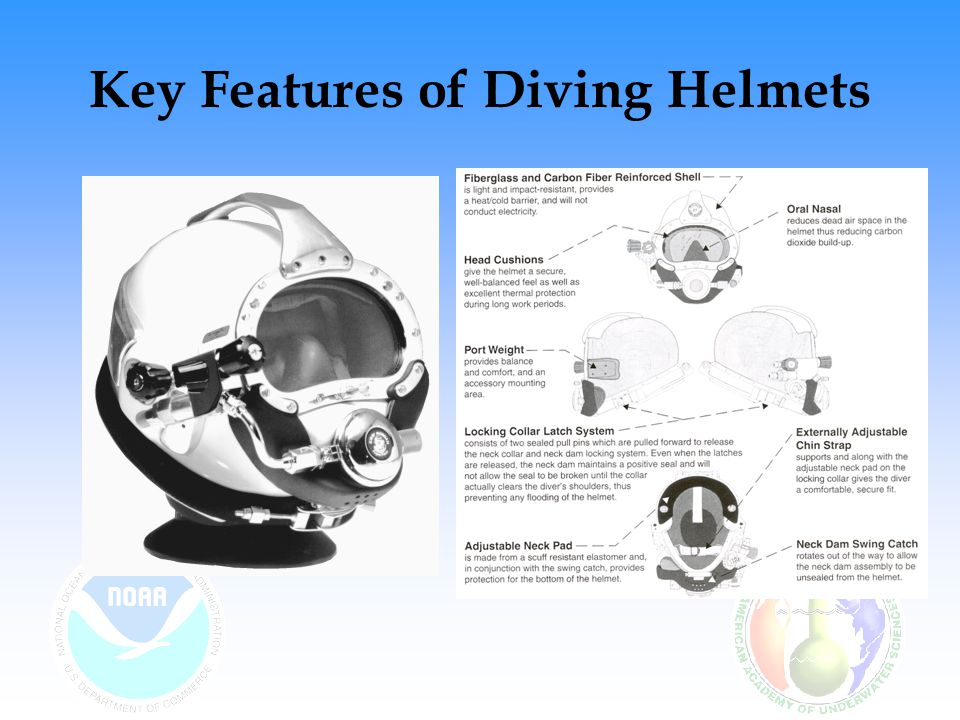 Key Features of Diving Helmets