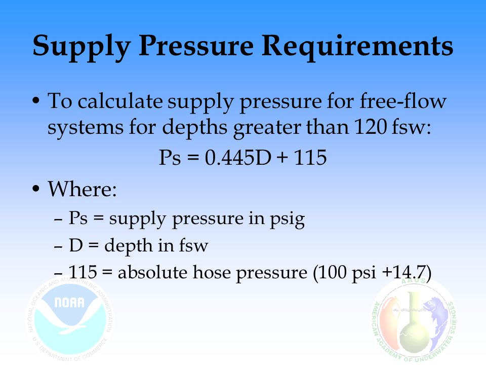 Supply Pressure Requirements