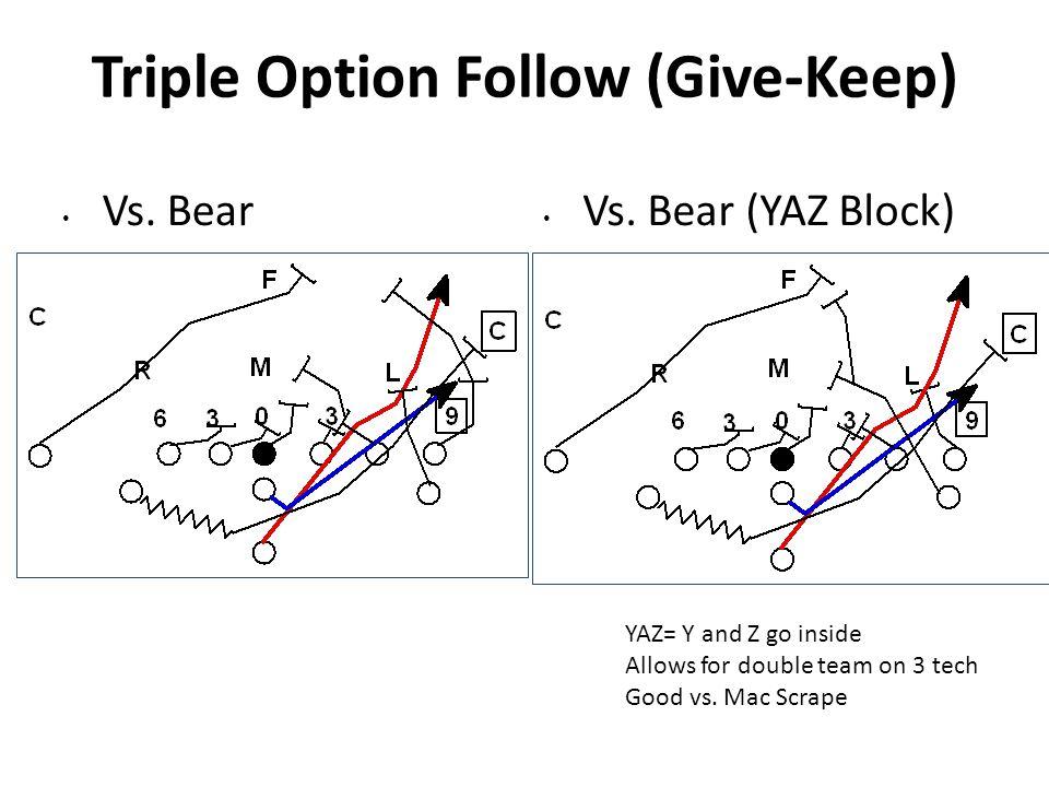 Triple Option Follow (Give-Keep)