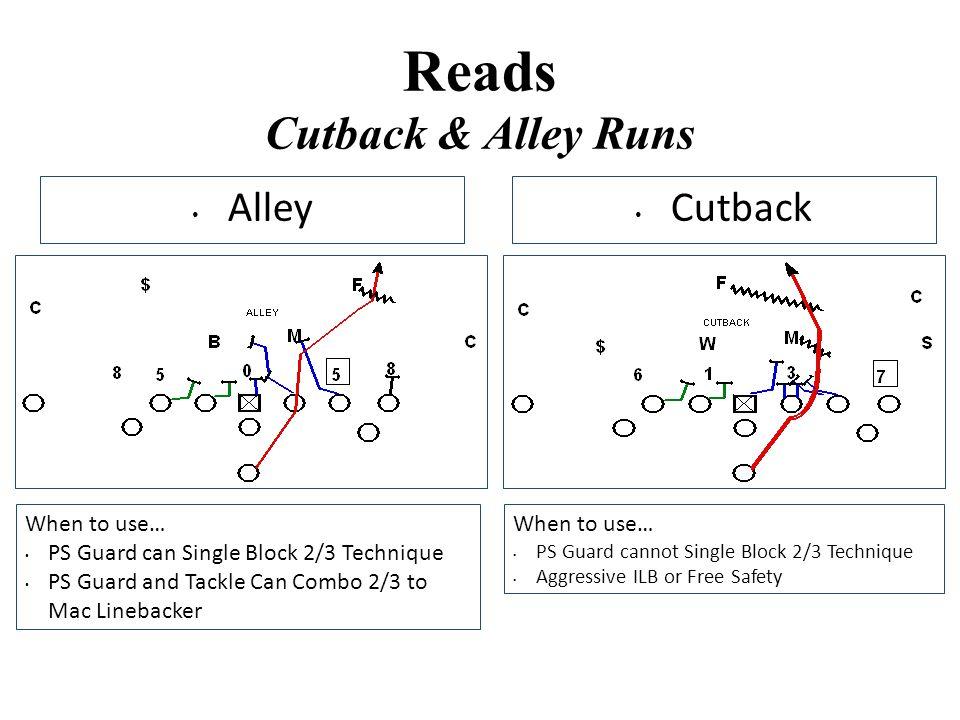 Reads Cutback & Alley Runs