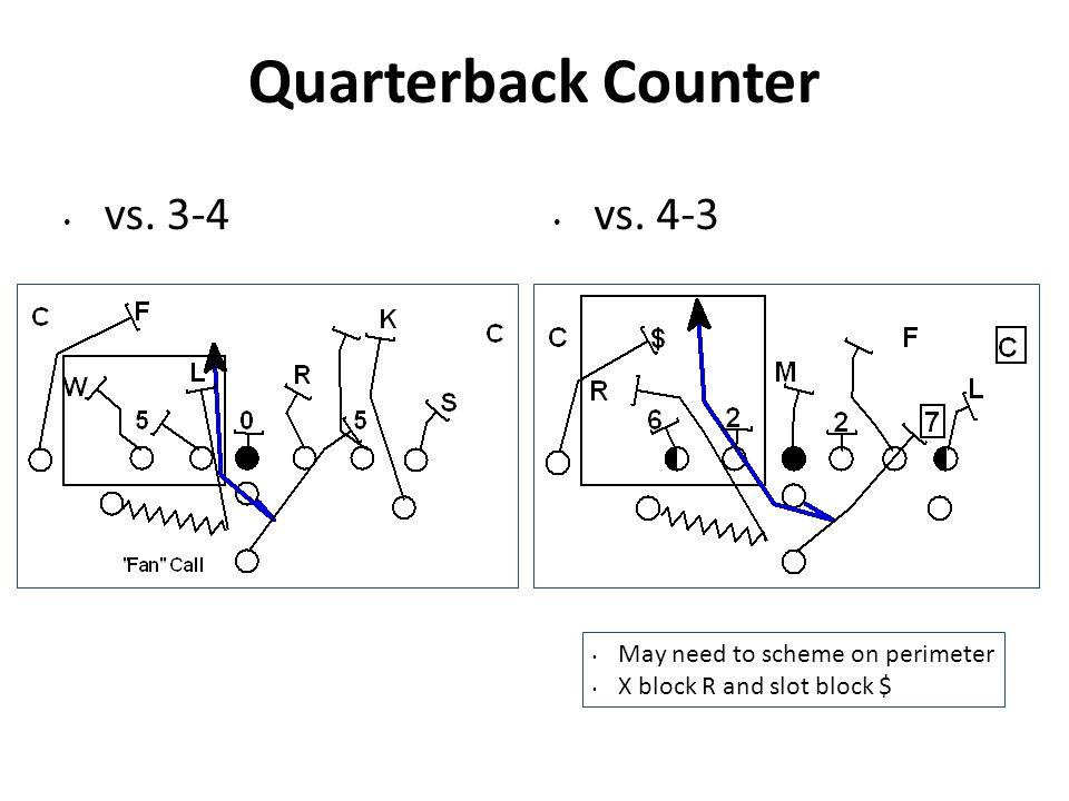 Quarterback Counter vs. 3-4 vs. 4-3 May need to scheme on perimeter