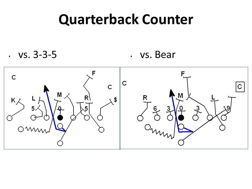 Quarterback Counter vs. 3-3-5 vs. Bear