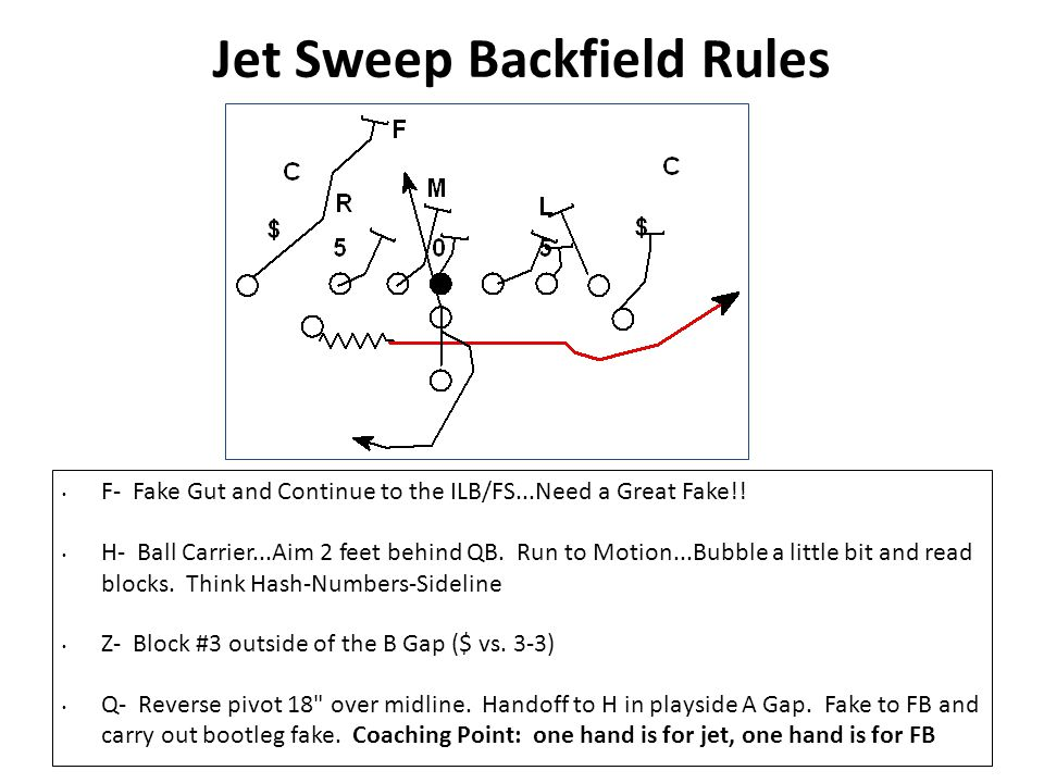Jet Sweep Backfield Rules