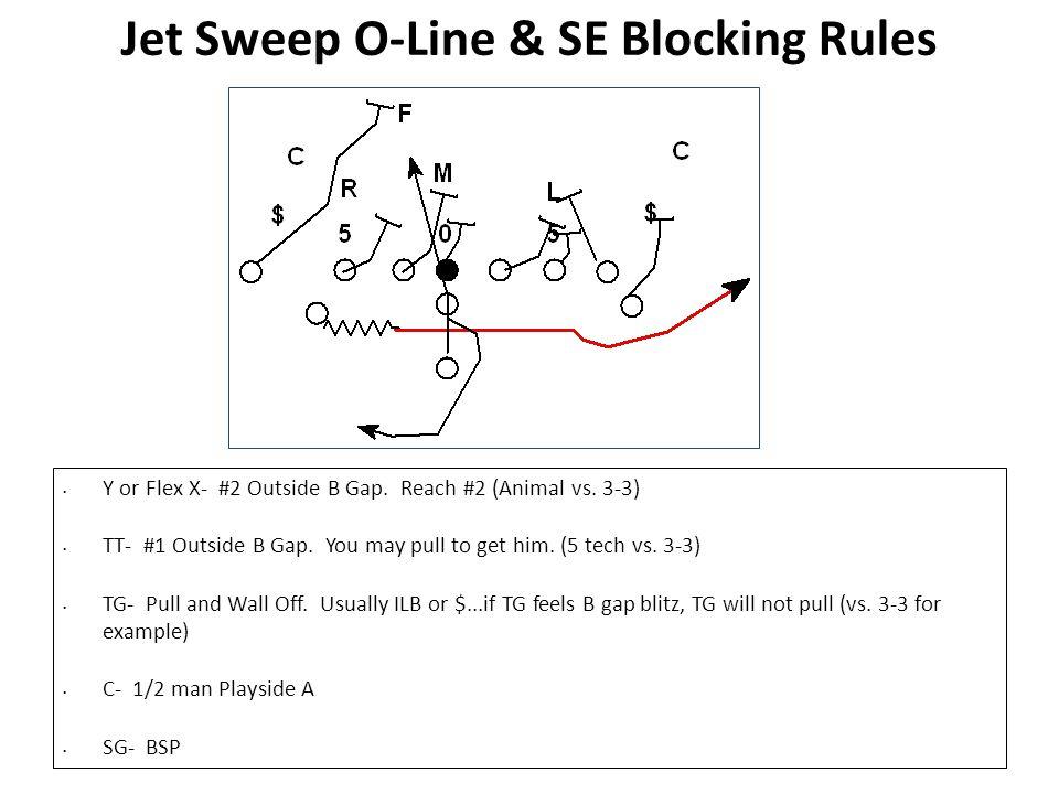Jet Sweep O-Line & SE Blocking Rules