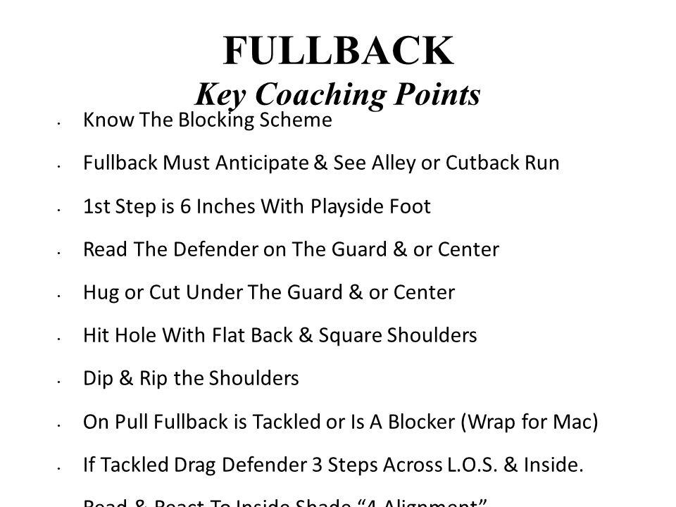 FULLBACK Key Coaching Points