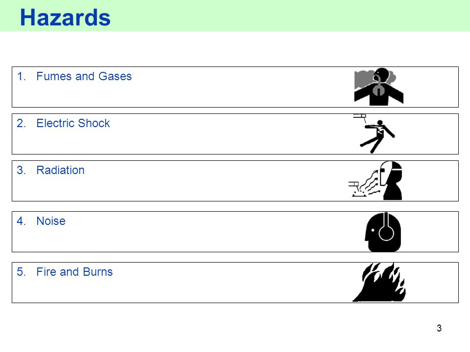 Hazards 1. Fumes and Gases 2. Electric Shock 3. Radiation 4. Noise