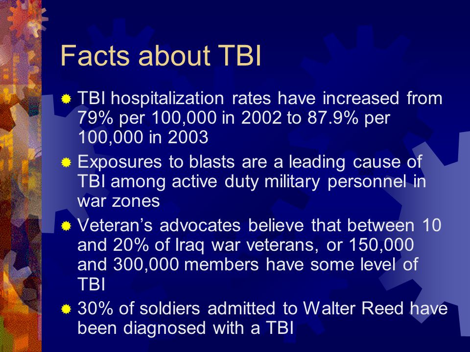Facts about TBI TBI hospitalization rates have increased from 79% per 100,000 in 2002 to 87.9% per 100,000 in 2003.