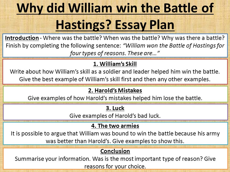 why did william win the battle of hastings essay conclusion Learn more