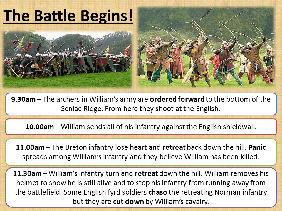 The Battle Begins! 9.30am – The archers in William's army are ordered forward to the bottom of the Senlac Ridge. From here they shoot at the English.