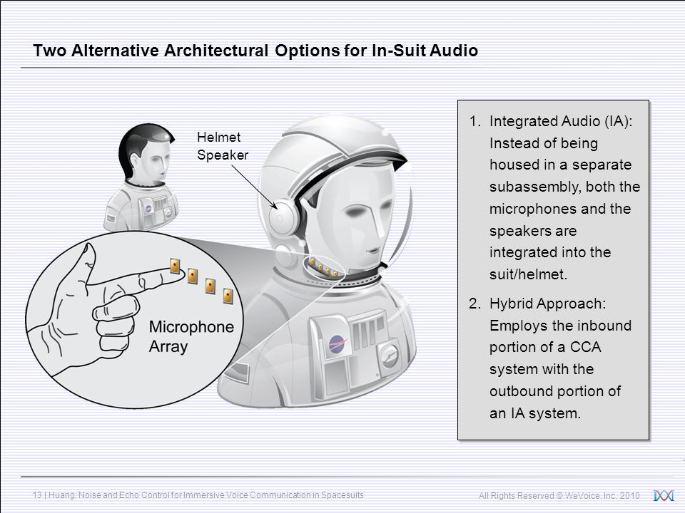 Two Alternative Architectural Options for In-Suit Audio