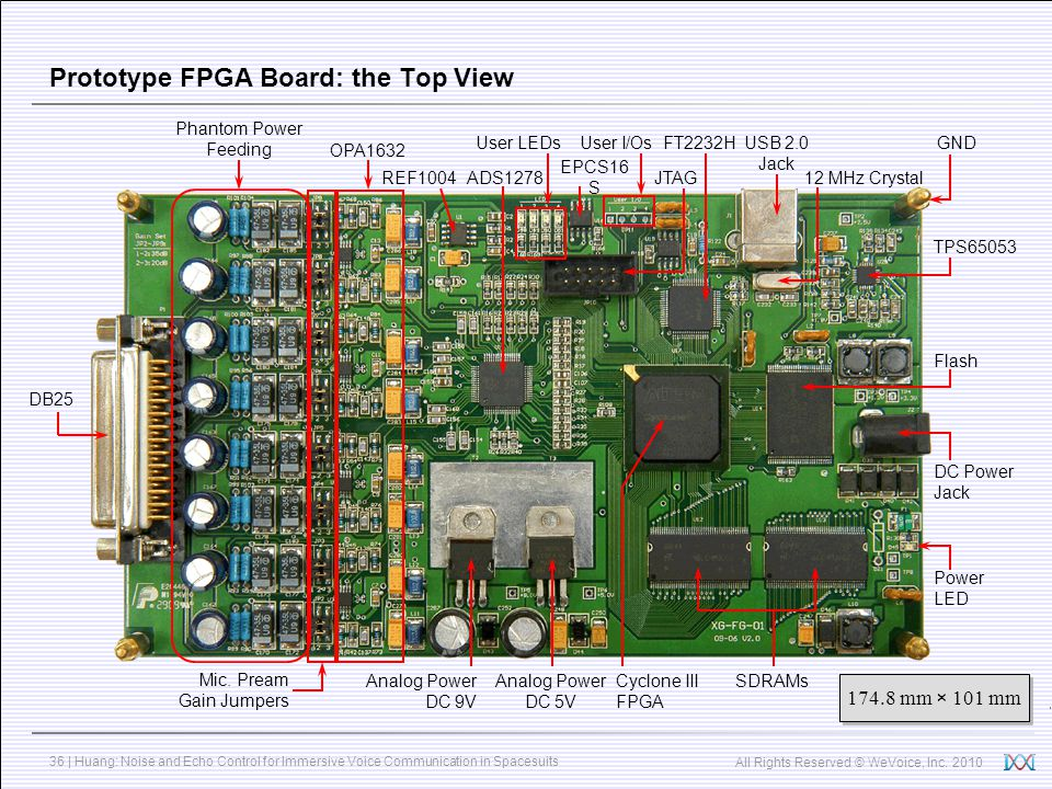 Prototype FPGA Board: the Top View