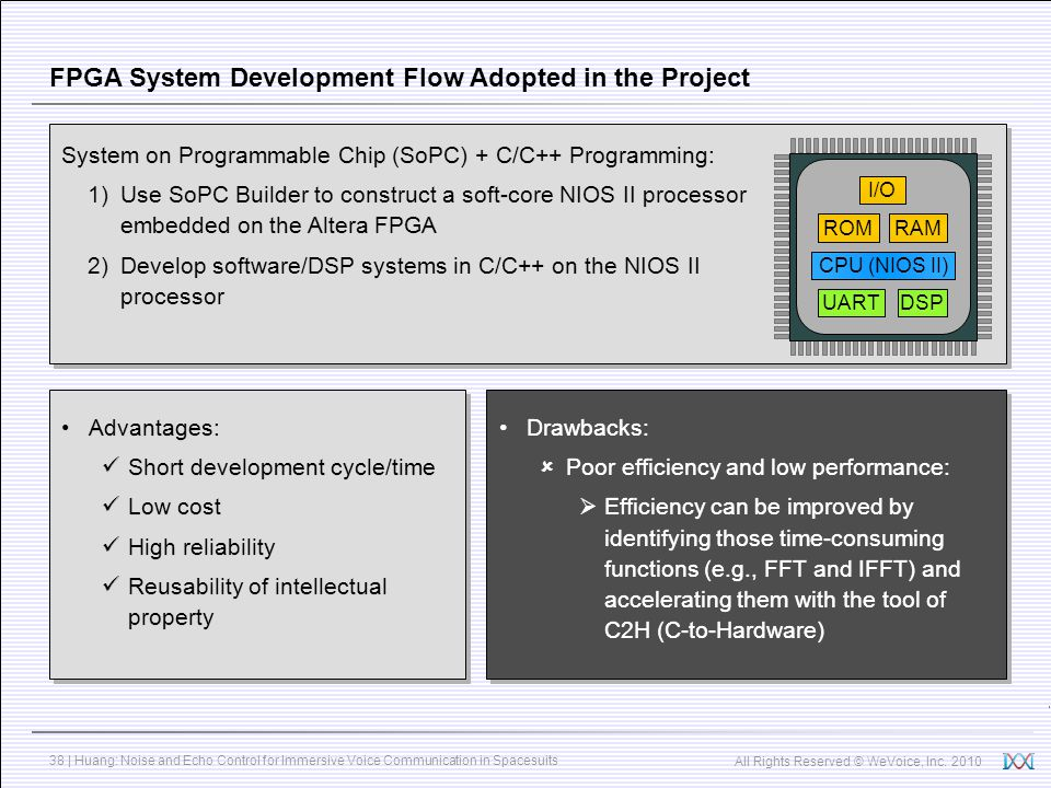 FPGA System Development Flow Adopted in the Project