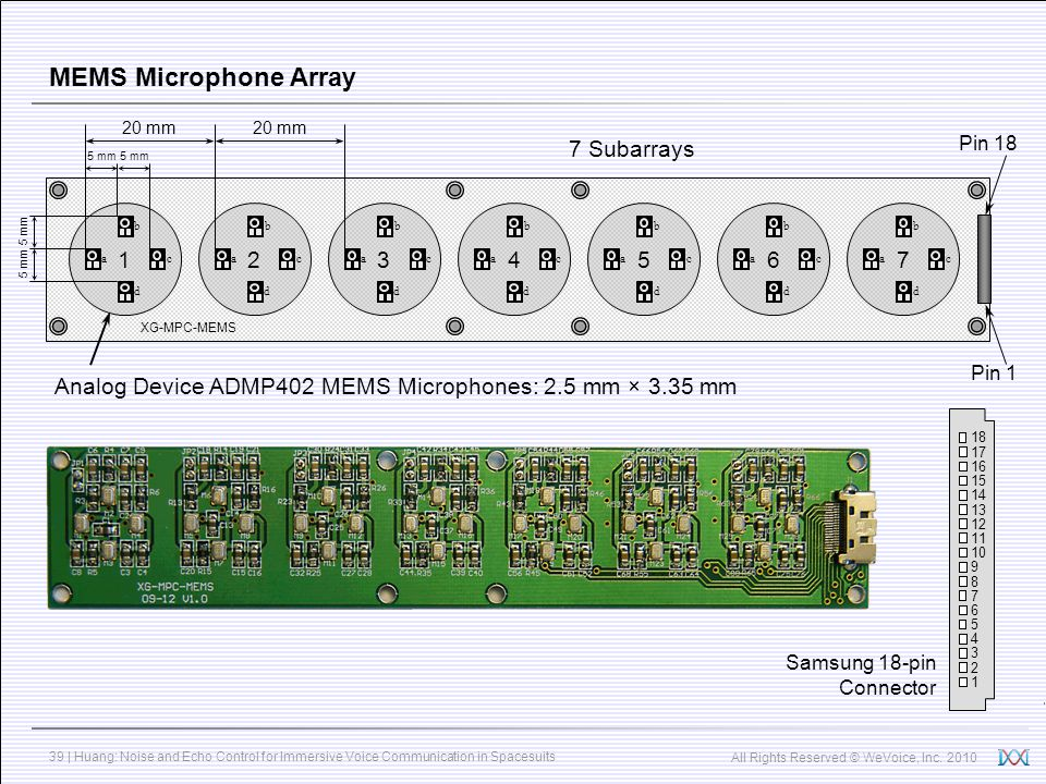 MEMS Microphone Array a. b. d. c. Analog Device ADMP402 MEMS Microphones: 2.5 mm × 3.35 mm. 1.