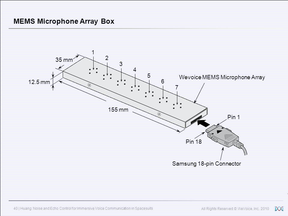 MEMS Microphone Array Box