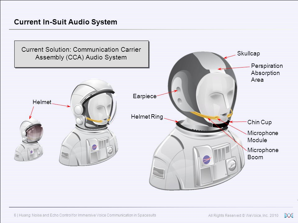 Current In-Suit Audio System