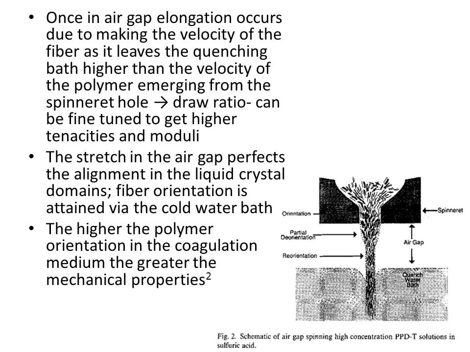 Once in air gap elongation occurs due to making the velocity of the fiber as it leaves the quenching bath higher than the velocity of the polymer emerging from the spinneret hole → draw ratio- can be fine tuned to get higher tenacities and moduli
