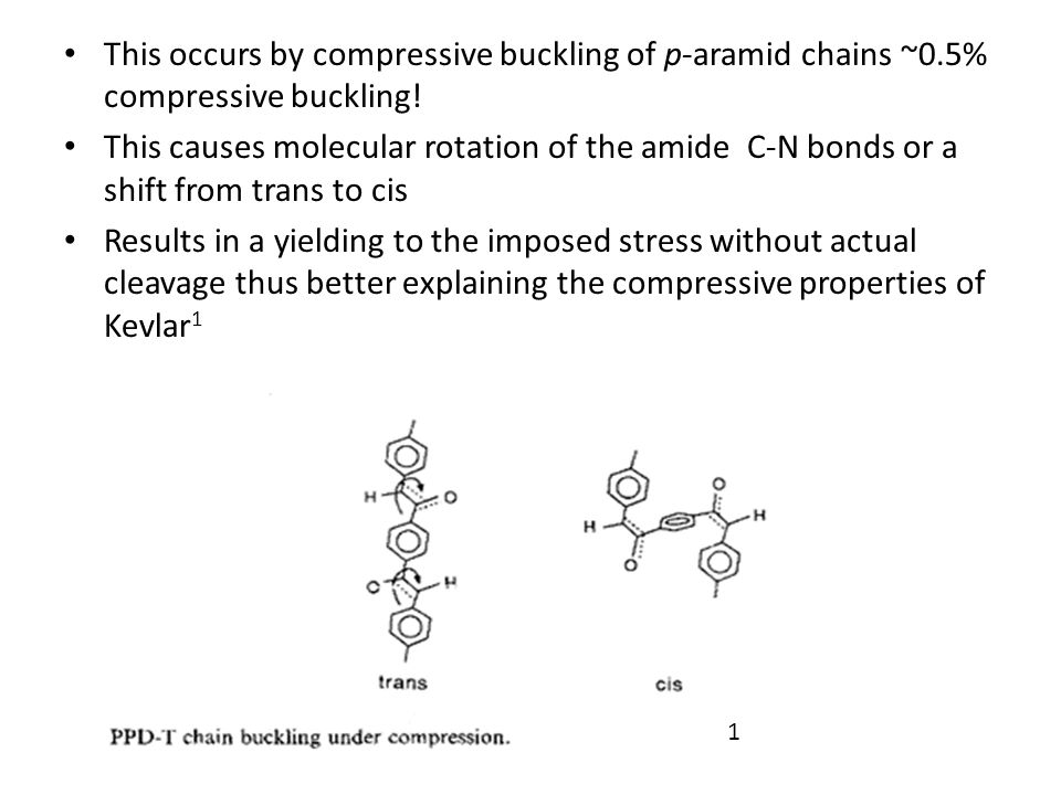 This occurs by compressive buckling of p-aramid chains ~0