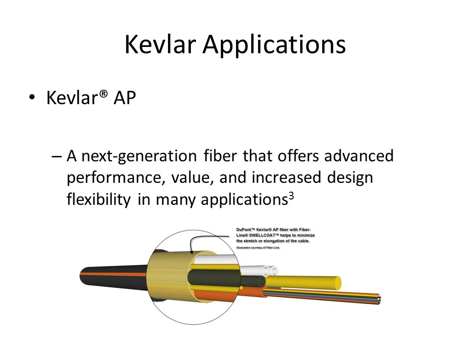 Kevlar Applications Kevlar® AP
