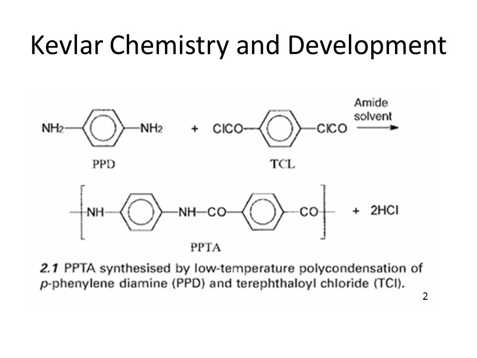 Kevlar Chemistry and Development