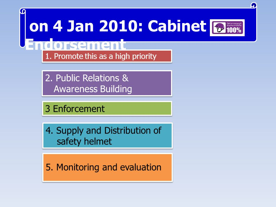 on 4 Jan 2010: Cabinet Endorsement