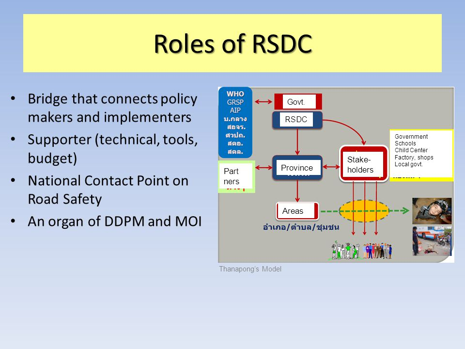 Roles of RSDC Bridge that connects policy makers and implementers