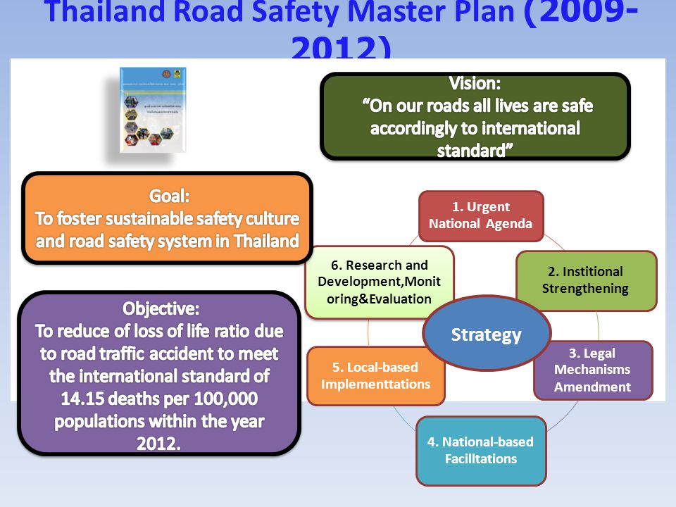 Thailand Road Safety Master Plan (2009-2012)