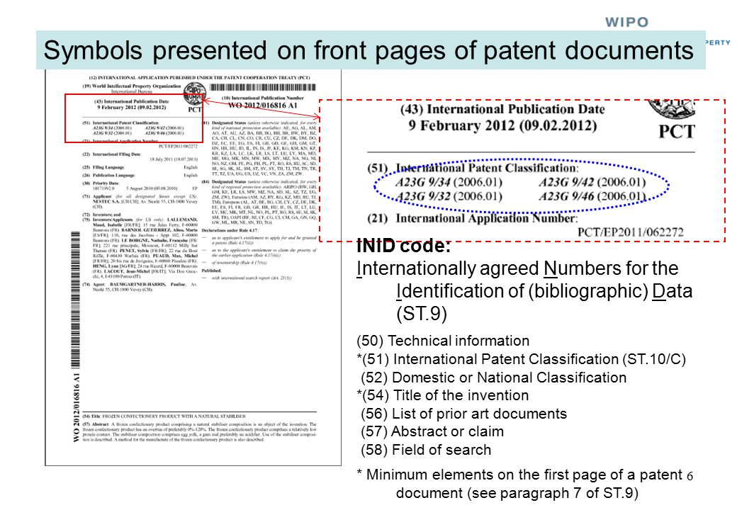 Symbols presented on front pages of patent documents