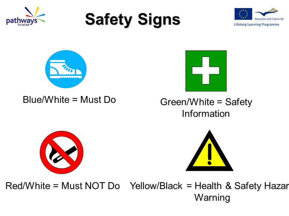 ! Safety Signs Blue/White = Must Do Green/White = Safety Information